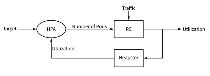 autoscalers-the-hard-way-0